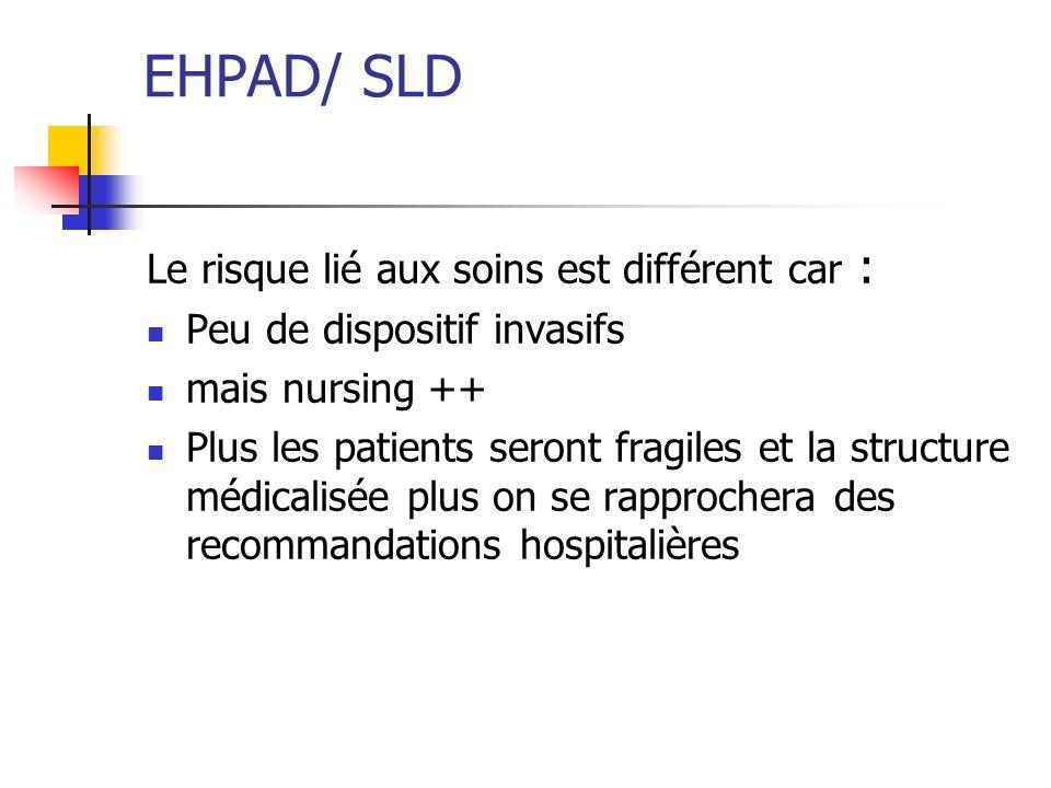 EHPAD/ SLD Le risque lié aux soins est différent car : Peu de dispositif invasifs mais nursing ++ Plus les patients seront fragiles et la structure mé