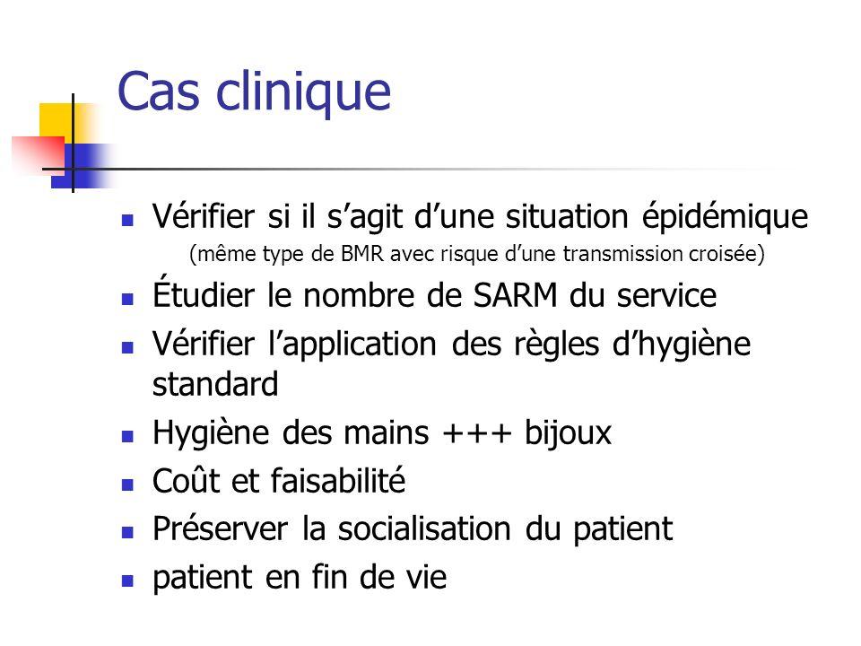 Cas clinique Vérifier si il sagit dune situation épidémique (même type de BMR avec risque dune transmission croisée) Étudier le nombre de SARM du serv