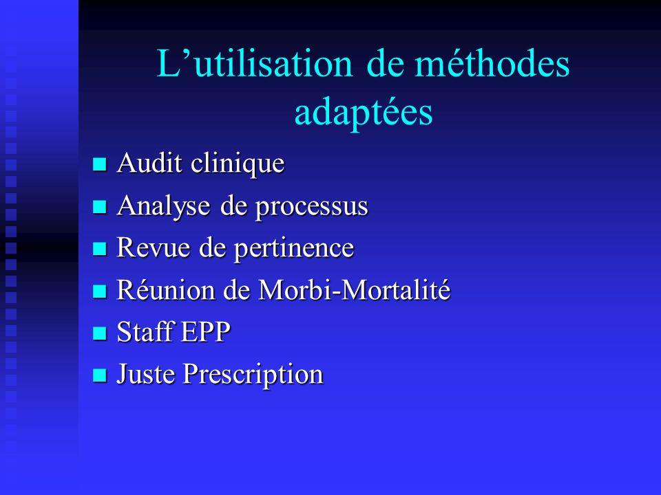 Lutilisation de méthodes adaptées Audit clinique Audit clinique Analyse de processus Analyse de processus Revue de pertinence Revue de pertinence Réun