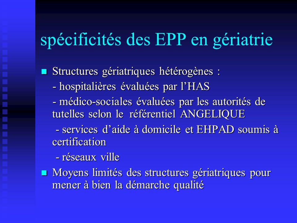 spécificités des EPP en gériatrie Structures gériatriques hétérogènes : Structures gériatriques hétérogènes : - hospitalières évaluées par lHAS - hosp