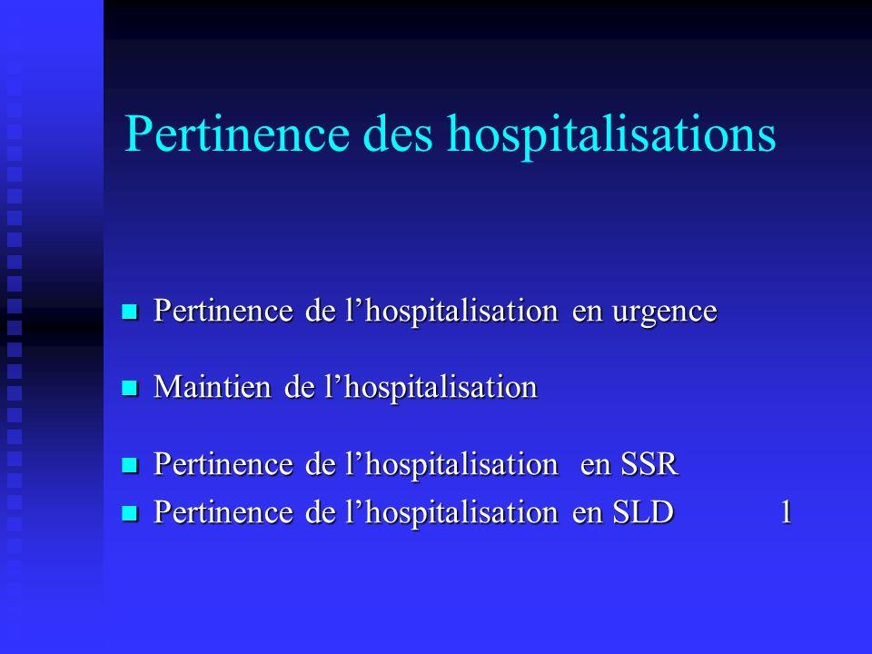 Pertinence des hospitalisations Pertinence de lhospitalisation en urgence Pertinence de lhospitalisation en urgence Maintien de lhospitalisation Maint