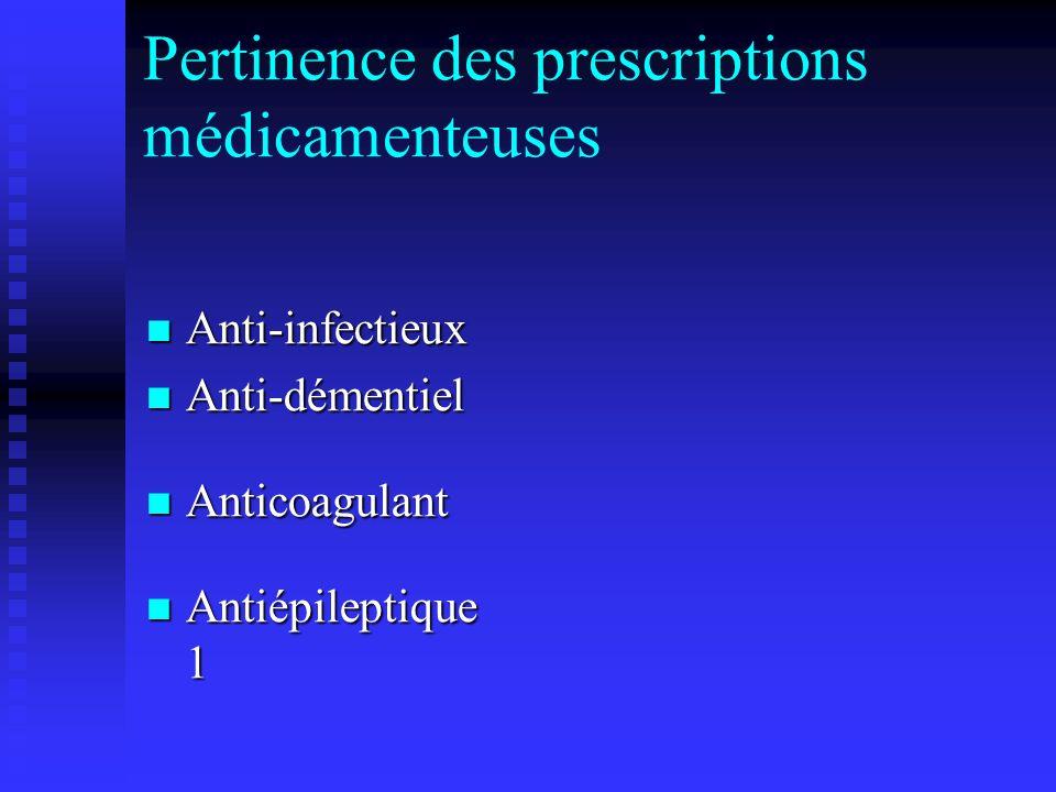 Pertinence des prescriptions médicamenteuses Anti-infectieux Anti-infectieux Anti-démentiel Anti-démentiel Anticoagulant Anticoagulant Antiépileptique