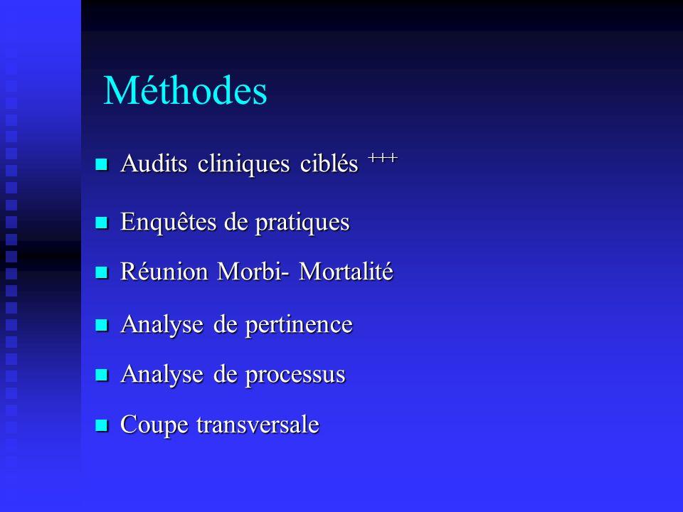 Méthodes Audits cliniques ciblés +++ Audits cliniques ciblés +++ Enquêtes de pratiques Enquêtes de pratiques Réunion Morbi- Mortalité Réunion Morbi- M