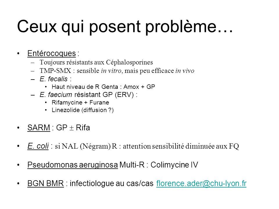 Ceux qui posent problème… Entérocoques : –Toujours résistants aux Céphalosporines –TMP-SMX : sensible in vitro, mais peu efficace in vivo –E. fecalis