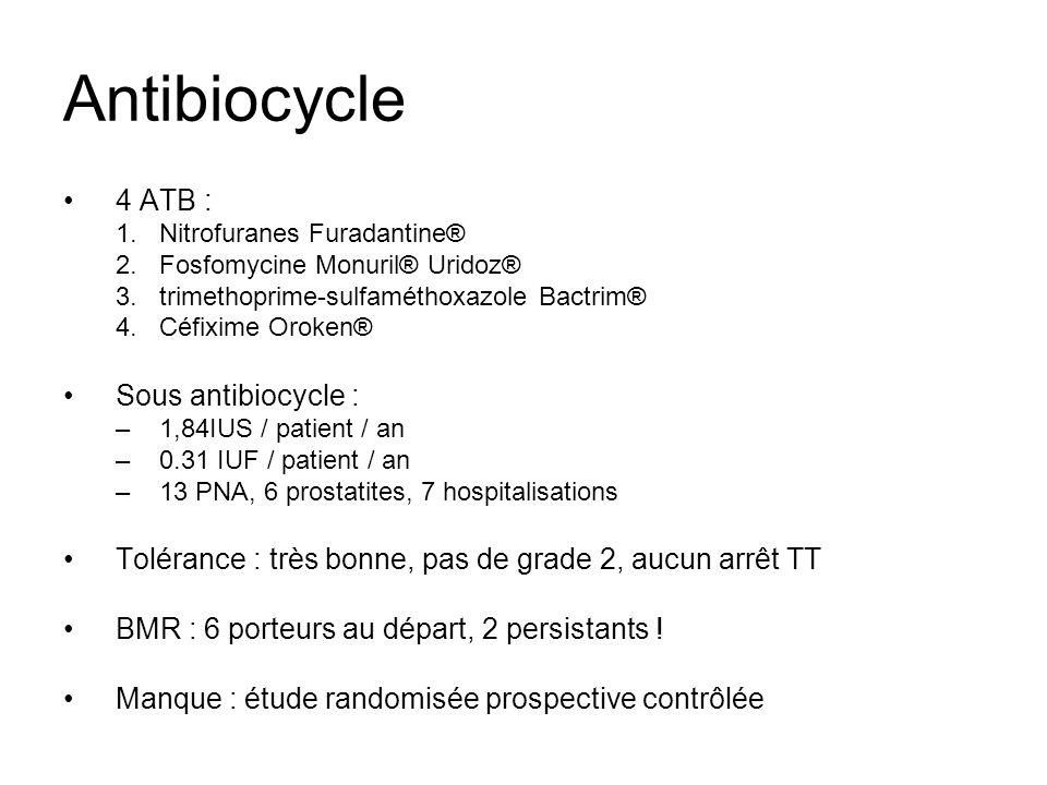 Antibiocycle 4 ATB : 1.Nitrofuranes Furadantine® 2.Fosfomycine Monuril® Uridoz® 3.trimethoprime-sulfaméthoxazole Bactrim® 4.Céfixime Oroken® Sous anti