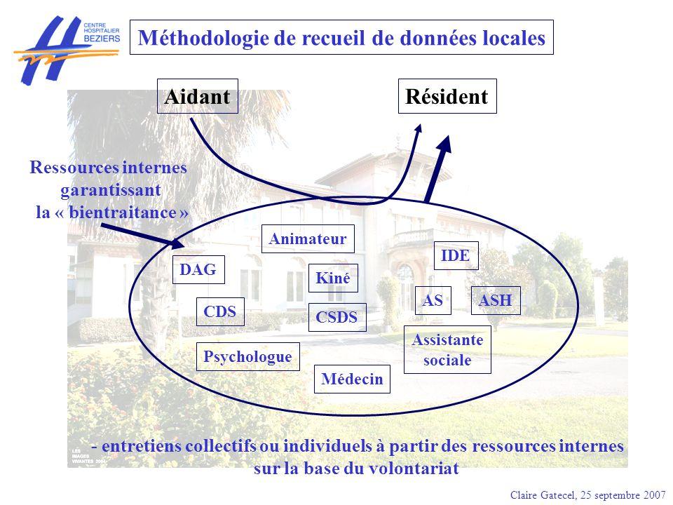 Claire Gatecel, 25 septembre 2007 Ressources internes garantissant la « bientraitance » DAG CSDS CDS Kiné Psychologue ASHAS IDE RésidentAidant Assista
