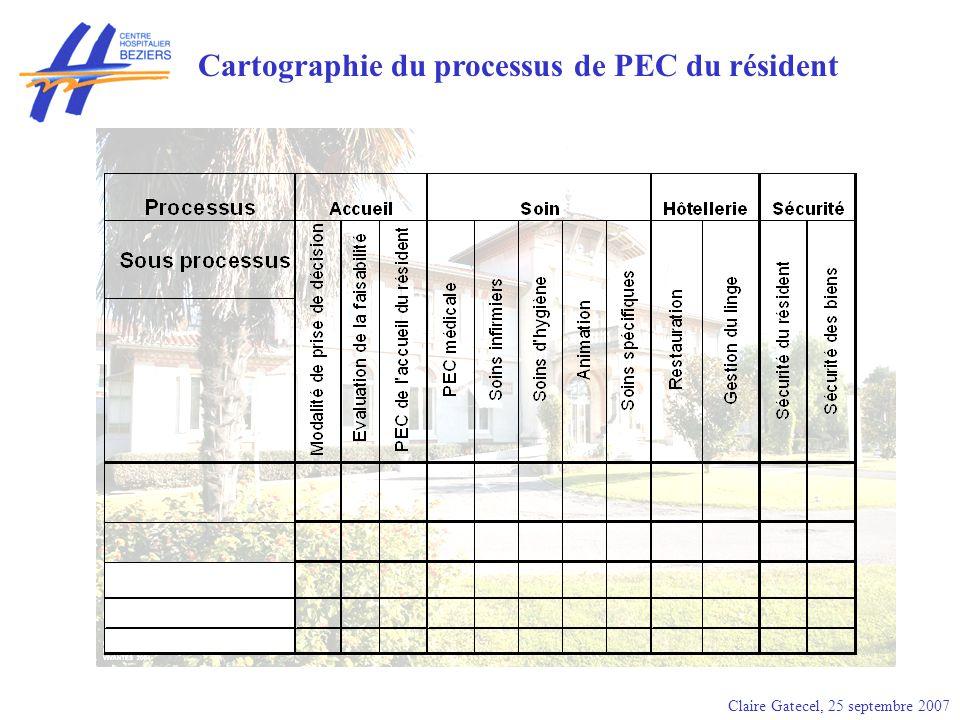Claire Gatecel, 25 septembre 2007 Cartographie du processus de PEC du résident