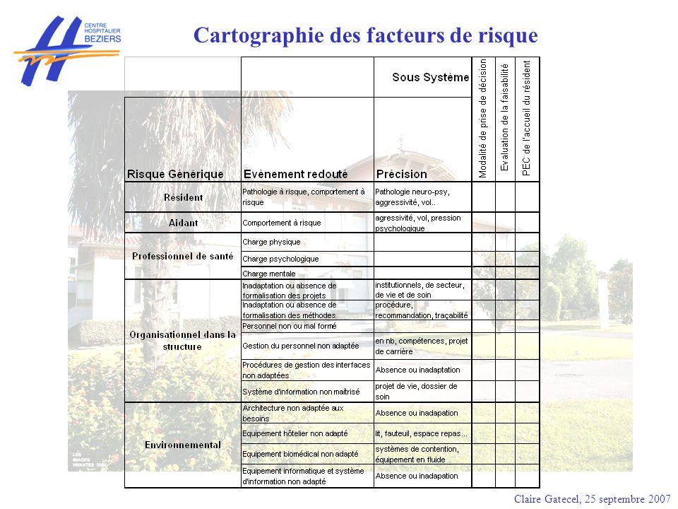 Claire Gatecel, 25 septembre 2007 Cartographie des facteurs de risque