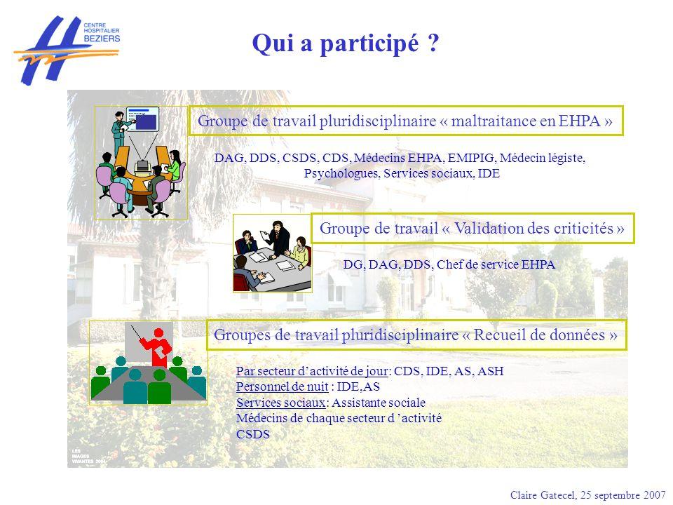Claire Gatecel, 25 septembre 2007 Groupe de travail pluridisciplinaire « maltraitance en EHPA » Groupe de travail « Validation des criticités » Groupe