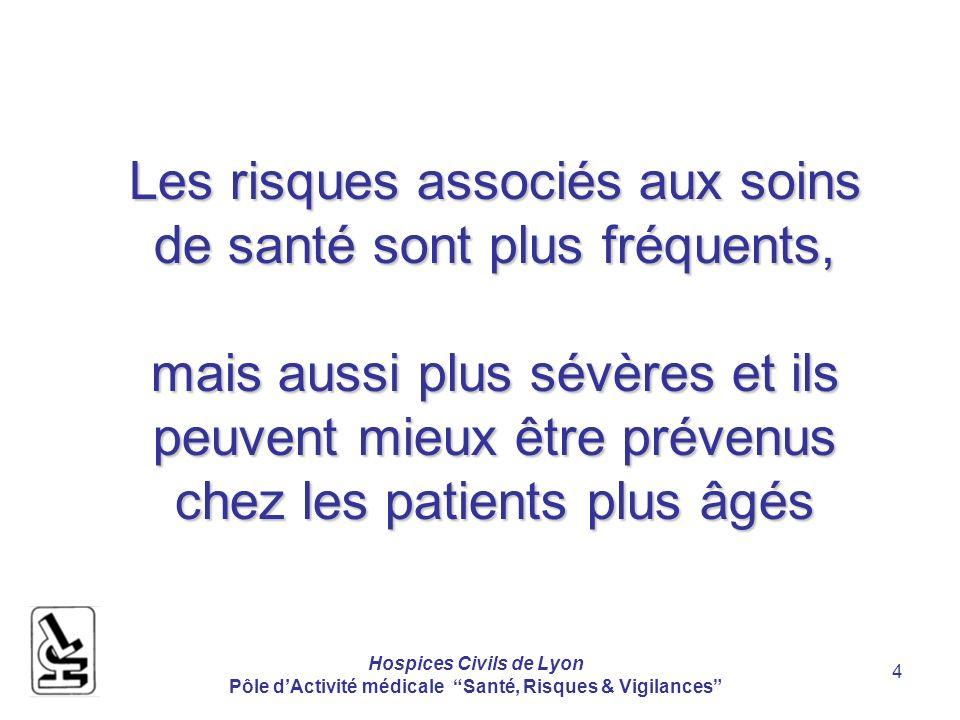 Hospices Civils de Lyon Pôle dActivité médicale Santé, Risques & Vigilances 4 Les risques associés aux soins de santé sont plus fréquents, mais aussi plus sévères et ils peuvent mieux être prévenus chez les patients plus âgés