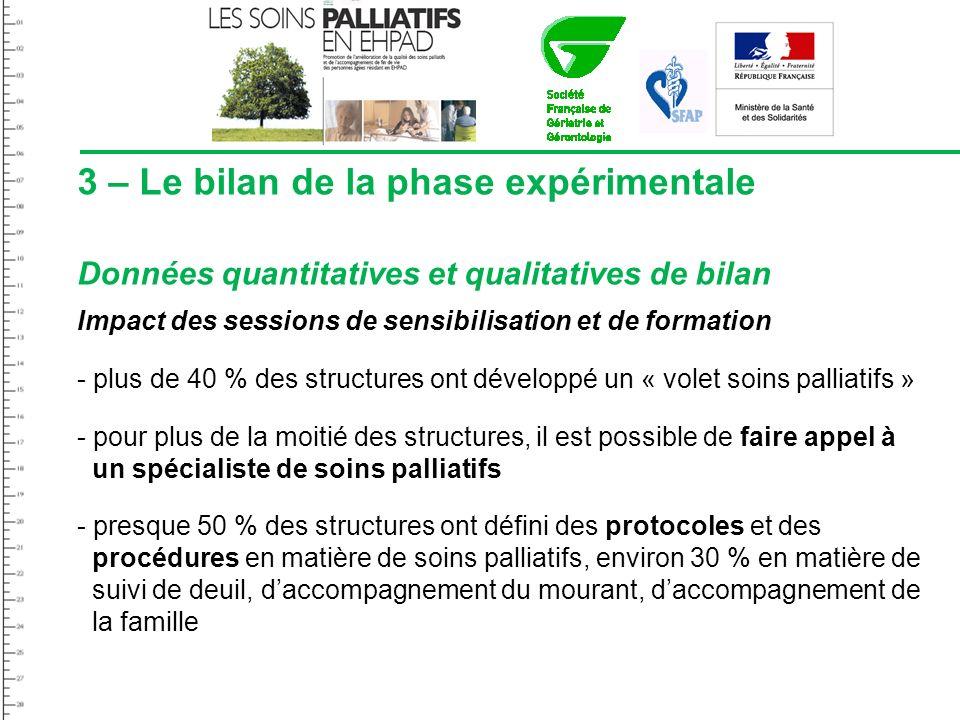 3 – Le bilan de la phase expérimentale Données quantitatives et qualitatives de bilan Impact des sessions de sensibilisation et de formation - plus de