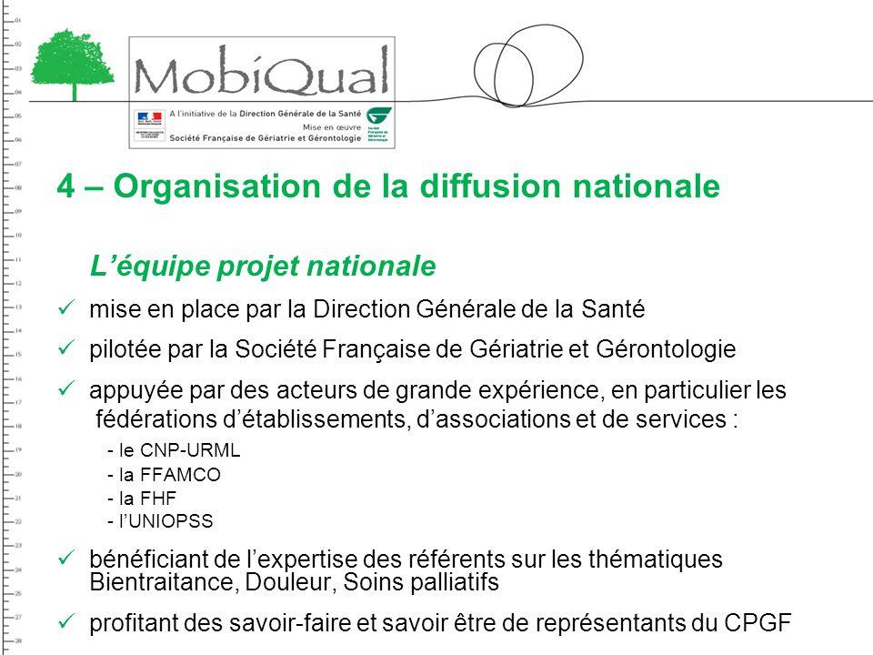 4 – Organisation de la diffusion nationale Léquipe projet nationale mise en place par la Direction Générale de la Santé pilotée par la Société Françai