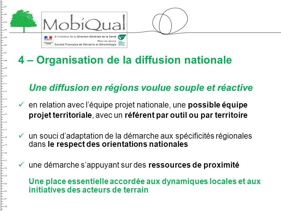 4 – Organisation de la diffusion nationale Une diffusion en régions voulue souple et réactive en relation avec léquipe projet nationale, une possible