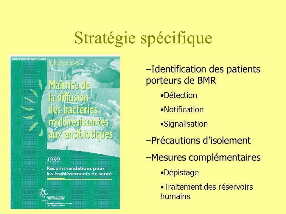 Stratégie spécifique –Identification des patients porteurs de BMR Détection Notification Signalisation –Précautions disolement –Mesures complémentaire