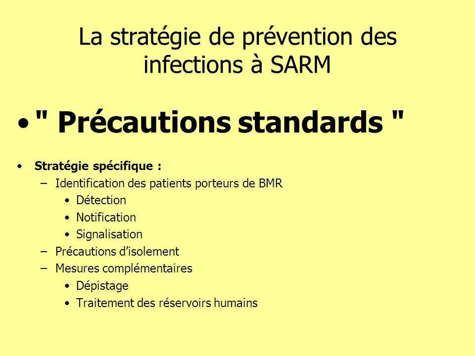 La stratégie de prévention des infections à SARM