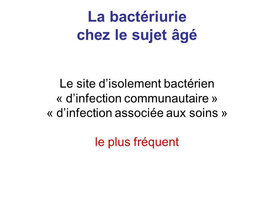 La bactériurie chez le sujet âgé Le site disolement bactérien « dinfection communautaire » « dinfection associée aux soins » le plus fréquent