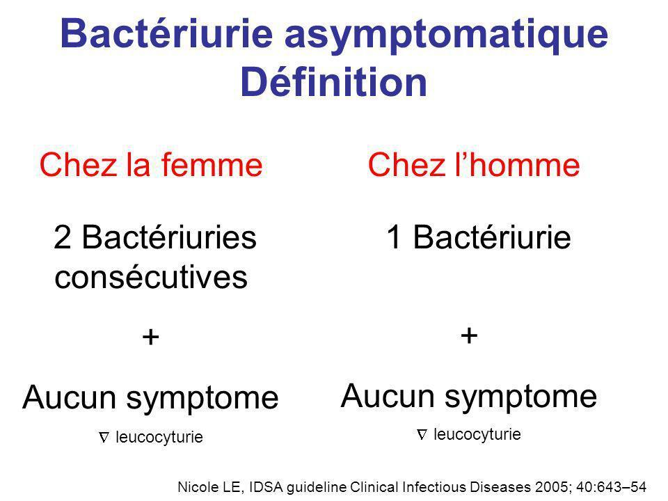 Bactériurie asymptomatique Définition Nicole LE, IDSA guideline Clinical Infectious Diseases 2005; 40:643–54 2 Bactériuries consécutives + Aucun sympt
