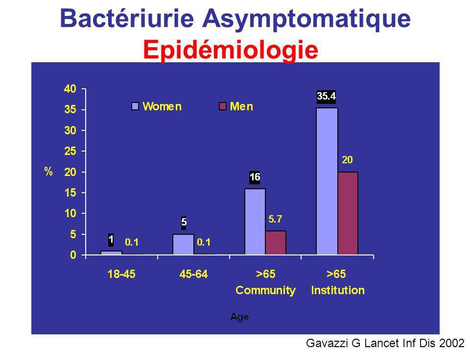 Bactériurie Asymptomatique Epidémiologie Gavazzi G Lancet Inf Dis 2002