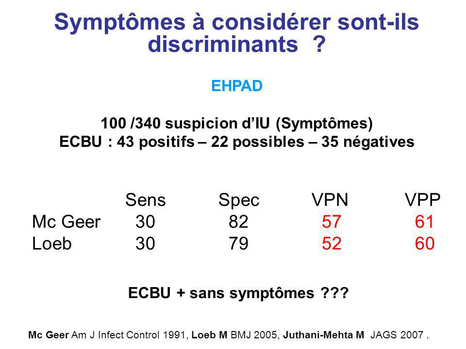 Symptômes à considérer sont-ils discriminants ? EHPAD 100 /340 suspicion dIU (Symptômes) ECBU : 43 positifs – 22 possibles – 35 négatives Mc Geer Am J