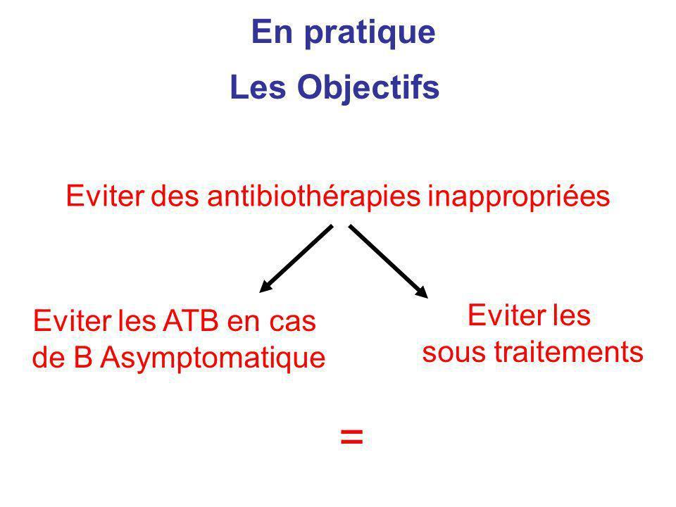 Eviter des antibiothérapies inappropriées En pratique Les Objectifs = Eviter les ATB en cas de B Asymptomatique Eviter les sous traitements