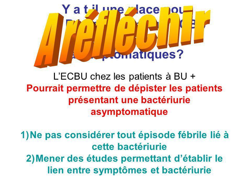 Y a t il une place pour un Dépistage par un ECBU Des bacteriuries asymptomatiques? LECBU chez les patients à BU + Pourrait permettre de dépister les p
