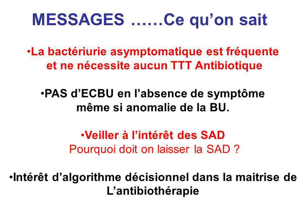 La bactériurie asymptomatique est fréquente et ne nécessite aucun TTT Antibiotique PAS dECBU en labsence de symptôme même si anomalie de la BU. Veille
