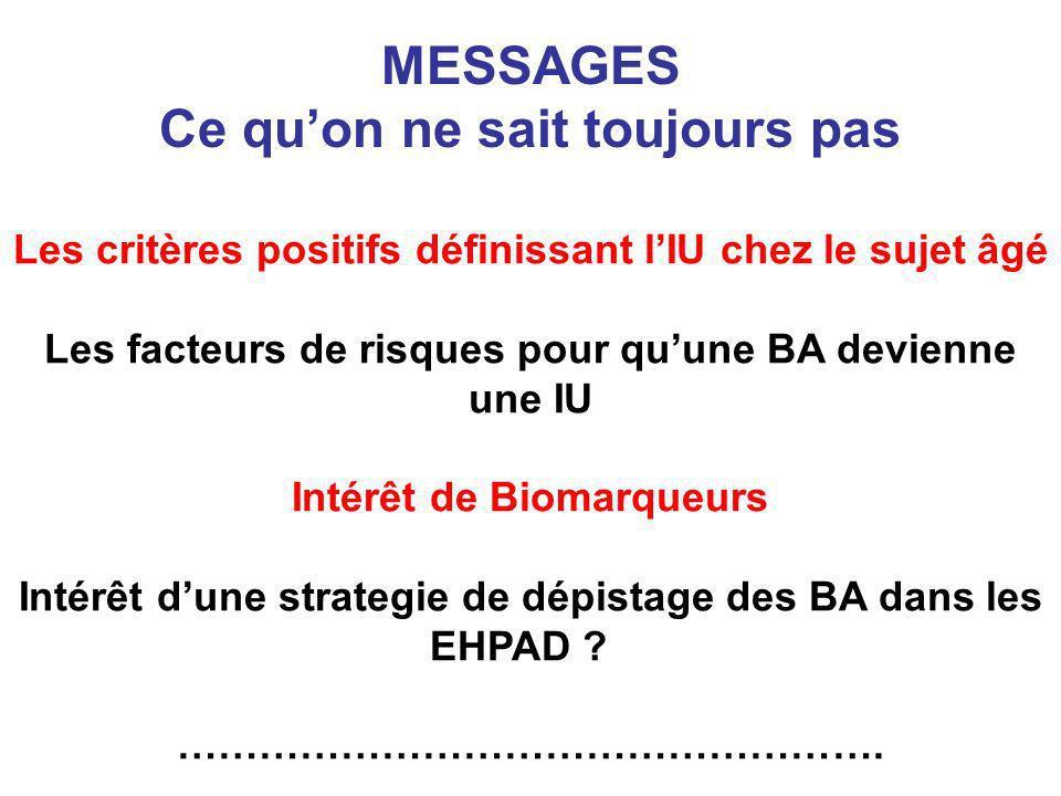 Les critères positifs définissant lIU chez le sujet âgé Les facteurs de risques pour quune BA devienne une IU Intérêt de Biomarqueurs Intérêt dune str