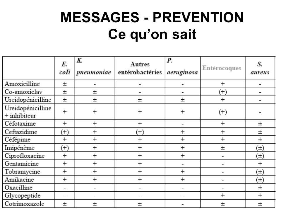 MESSAGES - PREVENTION Ce quon sait