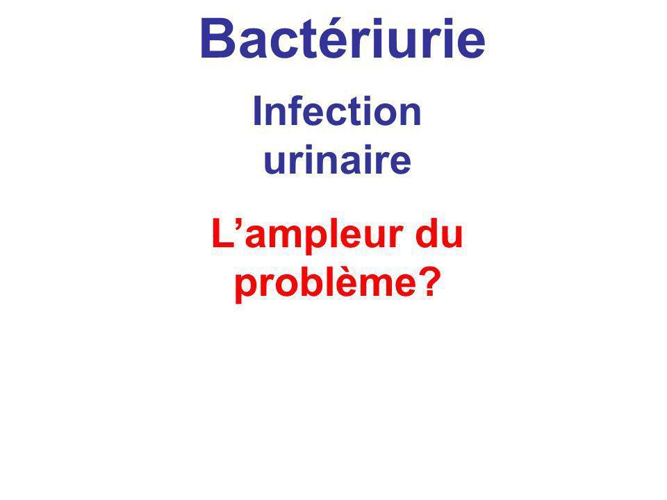 Infection urinaire Lampleur du problème? Bactériurie