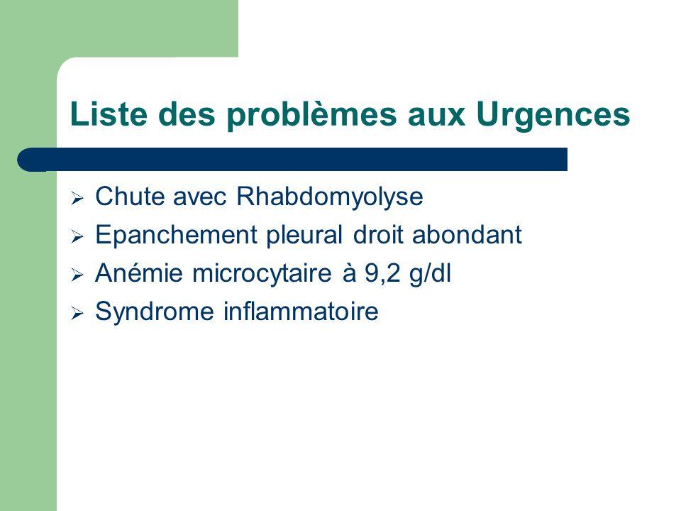 Liste des problèmes aux Urgences Chute avec Rhabdomyolyse Epanchement pleural droit abondant Anémie microcytaire à 9,2 g/dl Syndrome inflammatoire