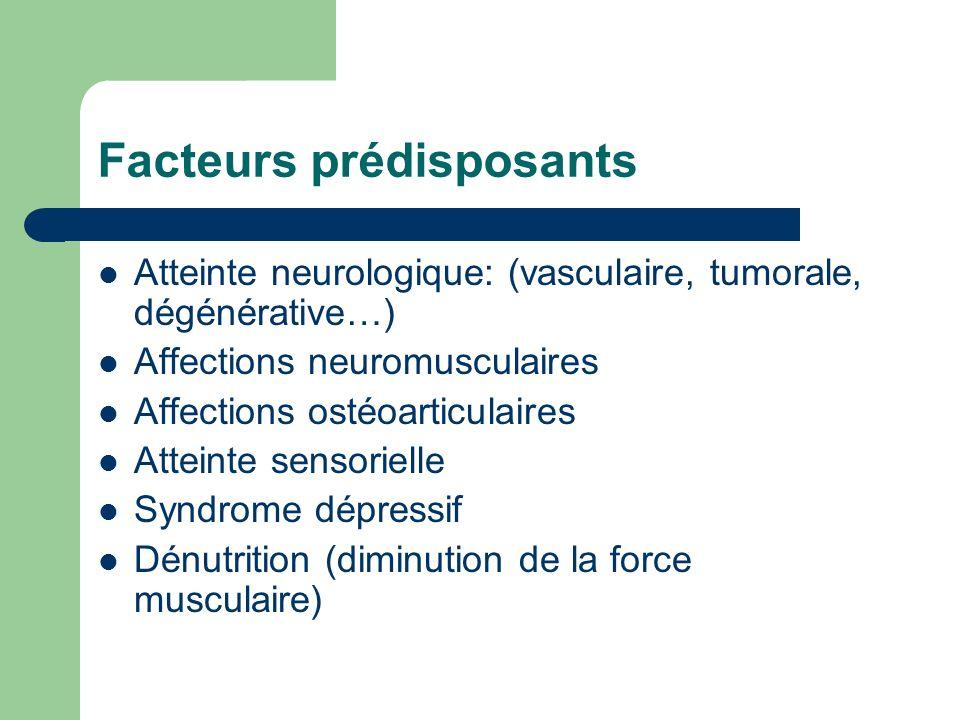 Facteurs prédisposants Atteinte neurologique: (vasculaire, tumorale, dégénérative…) Affections neuromusculaires Affections ostéoarticulaires Atteinte sensorielle Syndrome dépressif Dénutrition (diminution de la force musculaire)