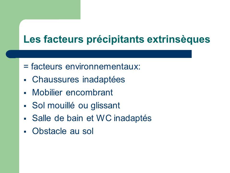 Les facteurs précipitants extrinsèques = facteurs environnementaux: Chaussures inadaptées Mobilier encombrant Sol mouillé ou glissant Salle de bain et WC inadaptés Obstacle au sol