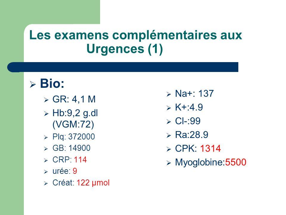 Les examens complémentaires aux Urgences (1) Bio: GR: 4,1 M Hb:9,2 g.dl (VGM:72) Plq: 372000 GB: 14900 CRP: 114 urée: 9 Créat: 122 µmol Na+: 137 K+:4.9 Cl-:99 Ra:28.9 CPK: 1314 Myoglobine:5500