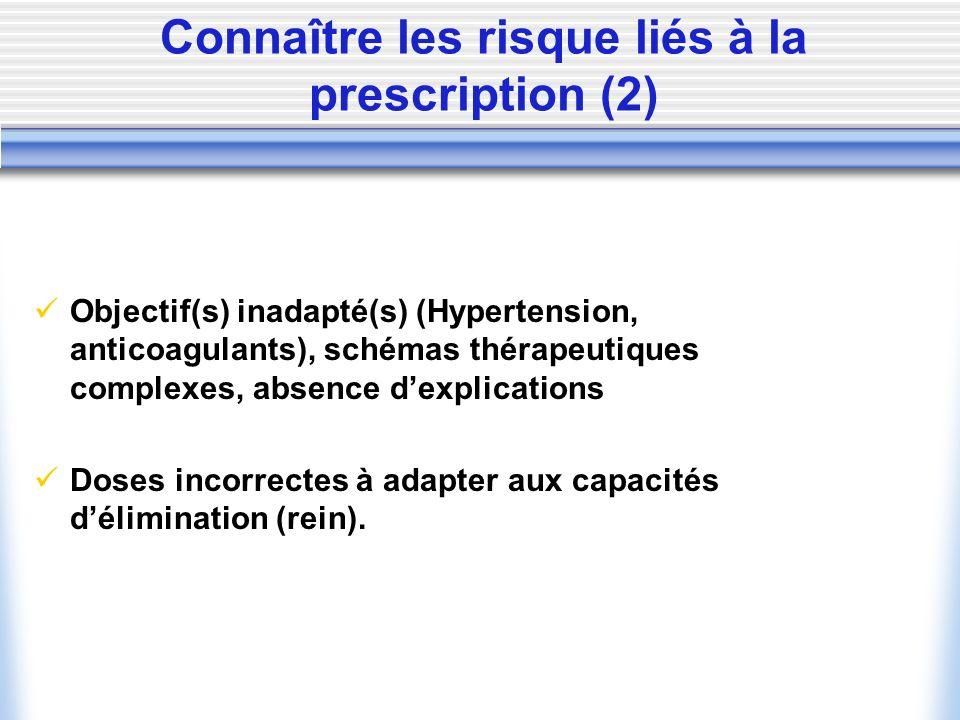 Connaître les risque liés à la prescription (2) Objectif(s) inadapté(s) (Hypertension, anticoagulants), schémas thérapeutiques complexes, absence dexp