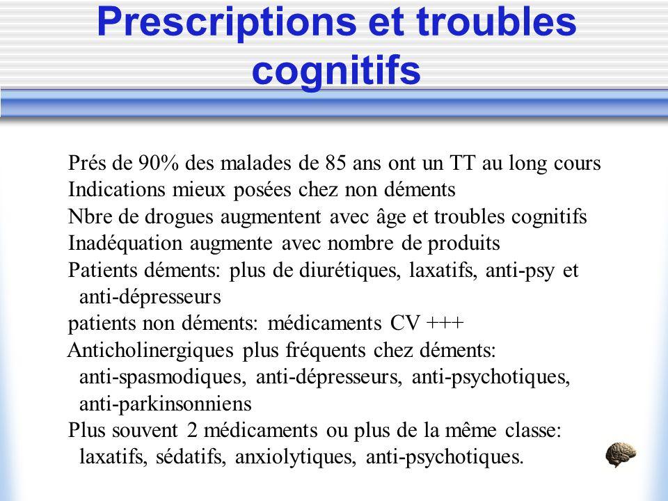 Prescriptions et troubles cognitifs Prés de 90% des malades de 85 ans ont un TT au long cours Indications mieux posées chez non déments Nbre de drogue