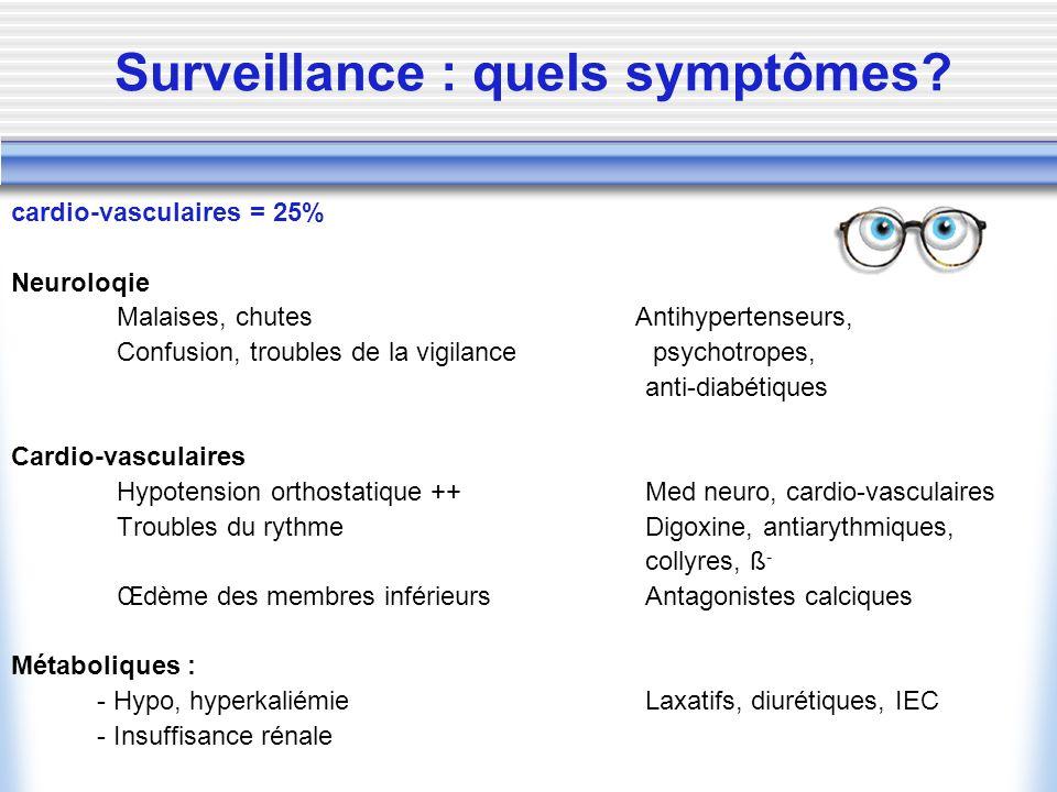 Surveillance : quels symptômes? cardio-vasculaires = 25% Neuroloqie Malaises, chutes Antihypertenseurs, Confusion, troubles de la vigilance psychotrop