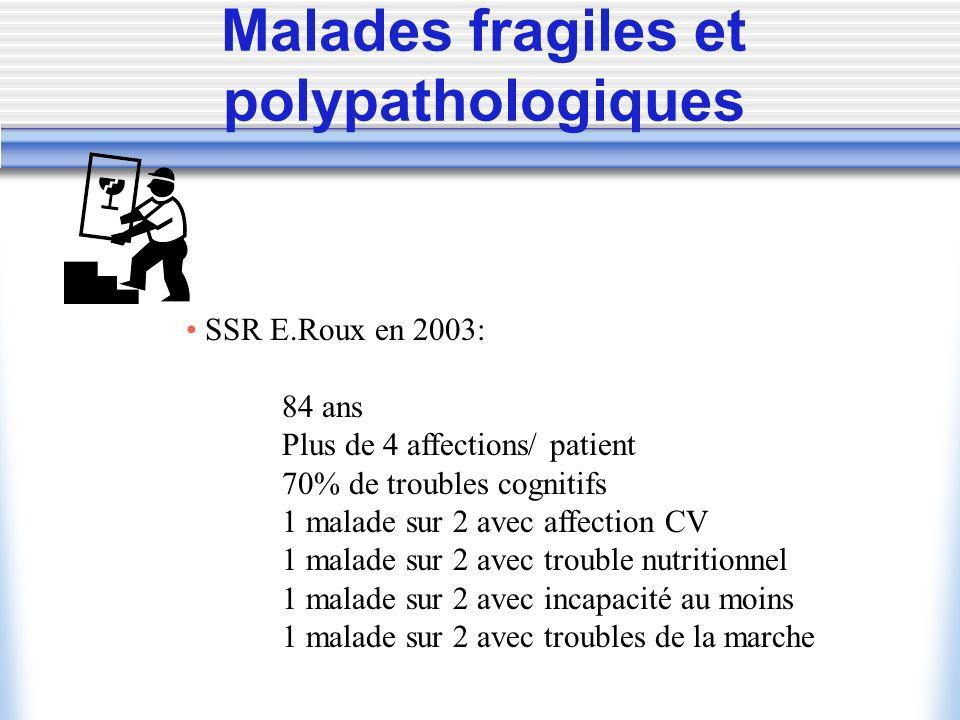 Malades fragiles et polypathologiques SSR E.Roux en 2003: 84 ans Plus de 4 affections/ patient 70% de troubles cognitifs 1 malade sur 2 avec affection