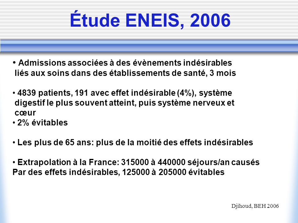 Étude ENEIS, 2006 Admissions associées à des évènements indésirables liés aux soins dans des établissements de santé, 3 mois 4839 patients, 191 avec e
