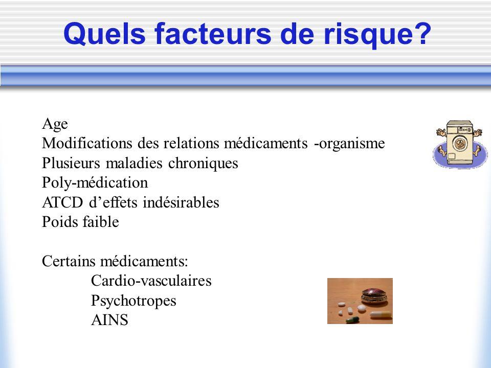Quels facteurs de risque? Age Modifications des relations médicaments -organisme Plusieurs maladies chroniques Poly-médication ATCD deffets indésirabl