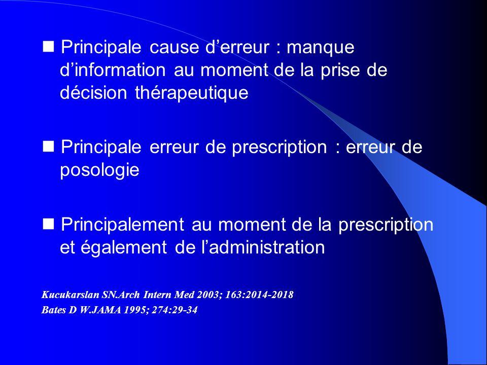 Principale cause derreur : manque dinformation au moment de la prise de décision thérapeutique Principale erreur de prescription : erreur de posologie