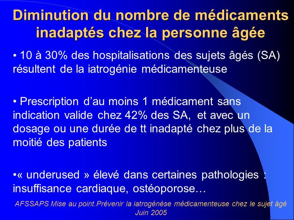 Diminution du nombre de médicaments inadaptés chez la personne âgée 10 à 30% des hospitalisations des sujets âgés (SA) résultent de la iatrogénie médi