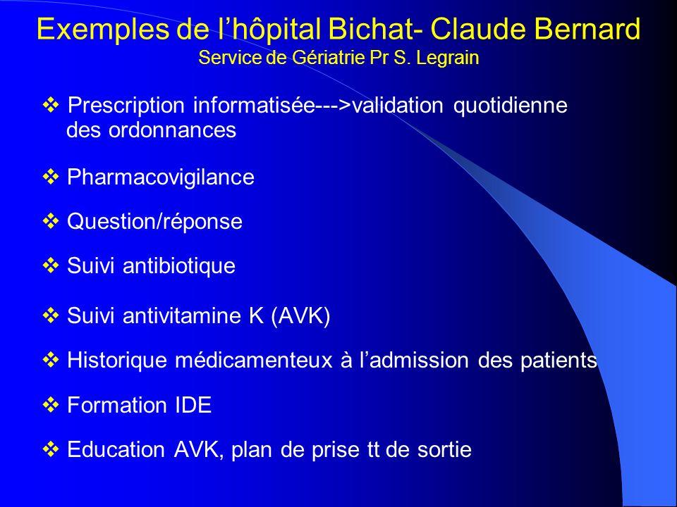 Exemples de lhôpital Bichat- Claude Bernard Service de Gériatrie Pr S. Legrain Prescription informatisée--->validation quotidienne des ordonnances Pha