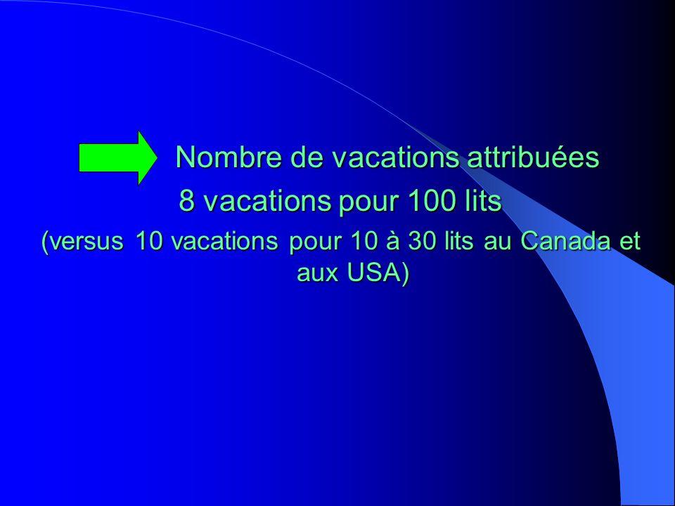 Nombre de vacations attribuées 8 vacations pour 100 lits (versus 10 vacations pour 10 à 30 lits au Canada et aux USA)