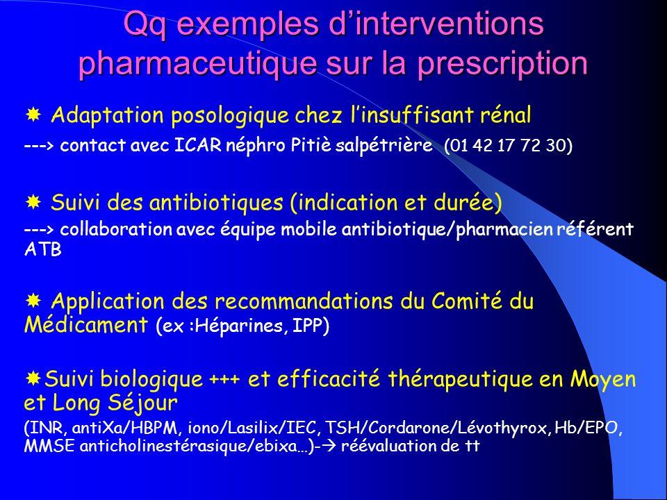 Qq exemples dinterventions pharmaceutique sur la prescription Adaptation posologique chez linsuffisant rénal ---> contact avec ICAR néphro Pitiè salpé
