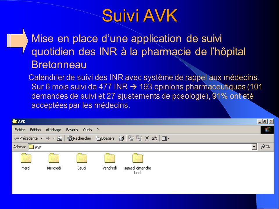 Suivi AVK Mise en place dune application de suivi quotidien des INR à la pharmacie de lhôpital Bretonneau Calendrier de suivi des INR avec système de