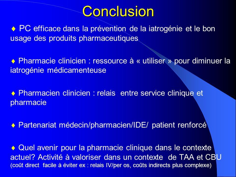 Conclusion PC e fficace dans la prévention de la iatrogénie et le bon usage des produits pharmaceutiques Pharmacie clinicien : ressource à « utiliser