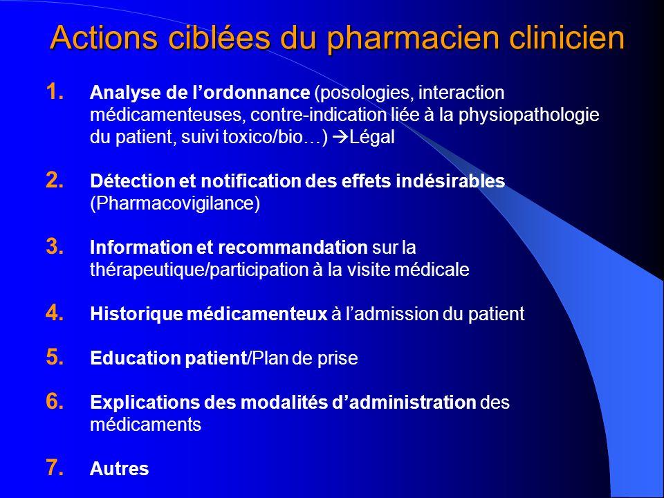 1. Analyse de lordonnance (posologies, interaction médicamenteuses, contre-indication liée à la physiopathologie du patient, suivi toxico/bio…) Légal