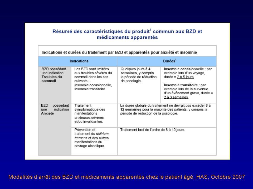 Modalités darrêt des BZD et médicaments apparentés chez le patient âgé, HAS, Octobre 2007