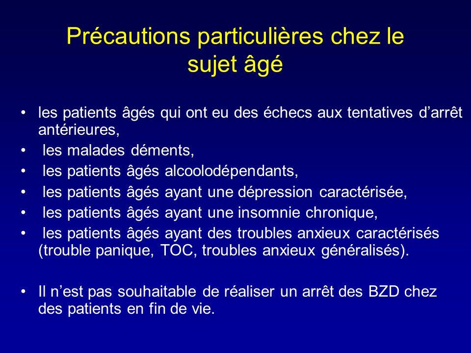 Précautions particulières chez le sujet âgé les patients âgés qui ont eu des échecs aux tentatives darrêt antérieures, les malades déments, les patien