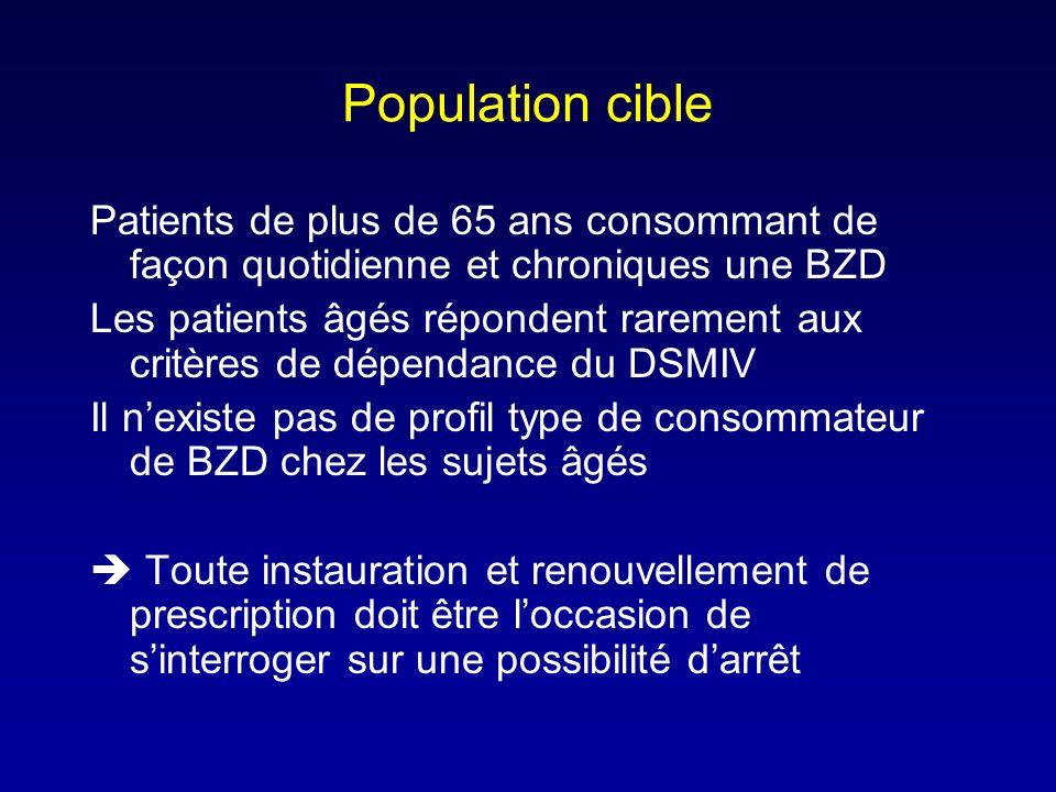 Population cible Patients de plus de 65 ans consommant de façon quotidienne et chroniques une BZD Les patients âgés répondent rarement aux critères de